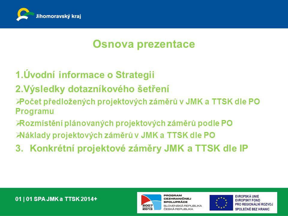 1.Úvodní informace o Strategii 2.Výsledky dotazníkového šetření  Počet předložených projektových záměrů v JMK a TTSK dle PO Programu  Rozmístění plánovaných projektových záměrů podle PO  Náklady projektových záměrů v JMK a TTSK dle PO 3.Konkrétní projektové záměry JMK a TTSK dle IP 01 | 01 SPA JMK a TTSK 2014+ Osnova prezentace