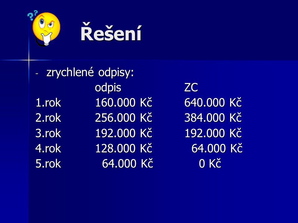 Řešení - zrychlené odpisy: odpisZC 1.rok160.000 Kč640.000 Kč 2.rok256.000 Kč384.000 Kč 3.rok192.000 Kč192.000 Kč 4.rok128.000 Kč 64.000 Kč 5.rok 64.00