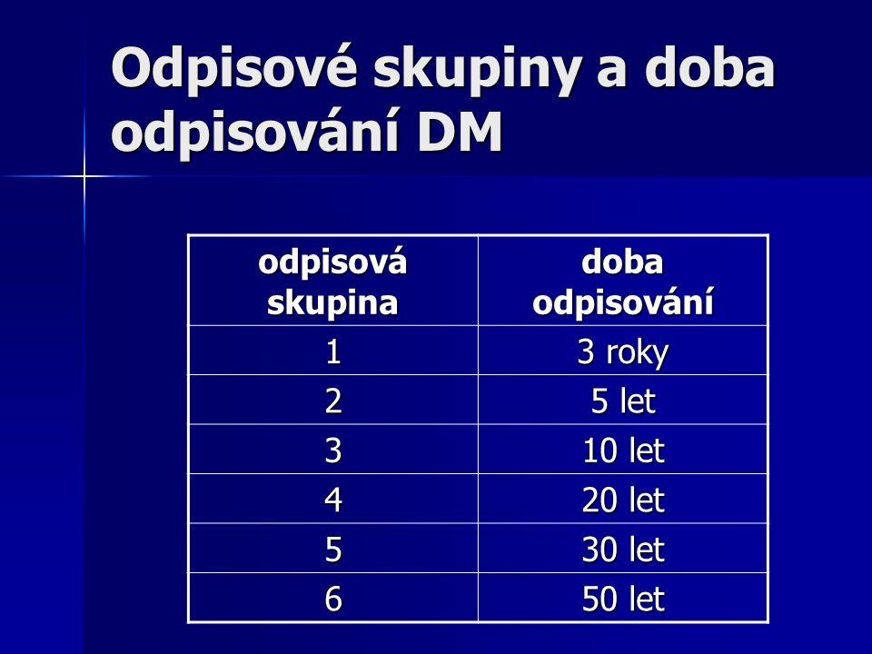 Odpisové skupiny a doba odpisování DM odpisová skupina doba odpisování 1 3 roky 2 5 let 3 10 let 4 20 let 5 30 let 6 50 let