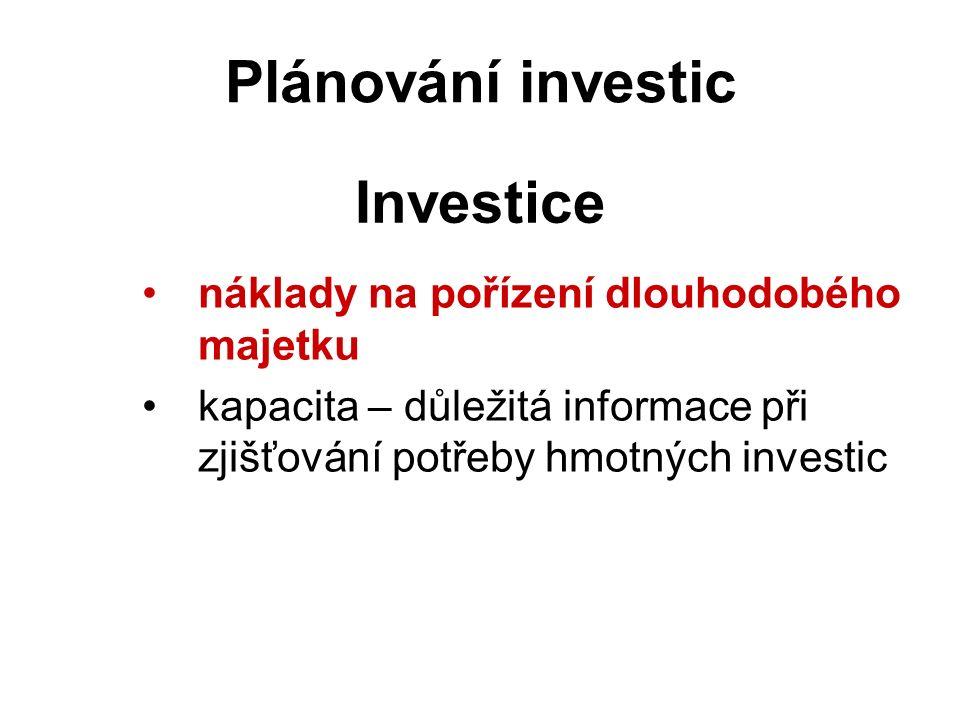 Investice Plánování investic náklady na pořízení dlouhodobého majetku kapacita – důležitá informace při zjišťování potřeby hmotných investic