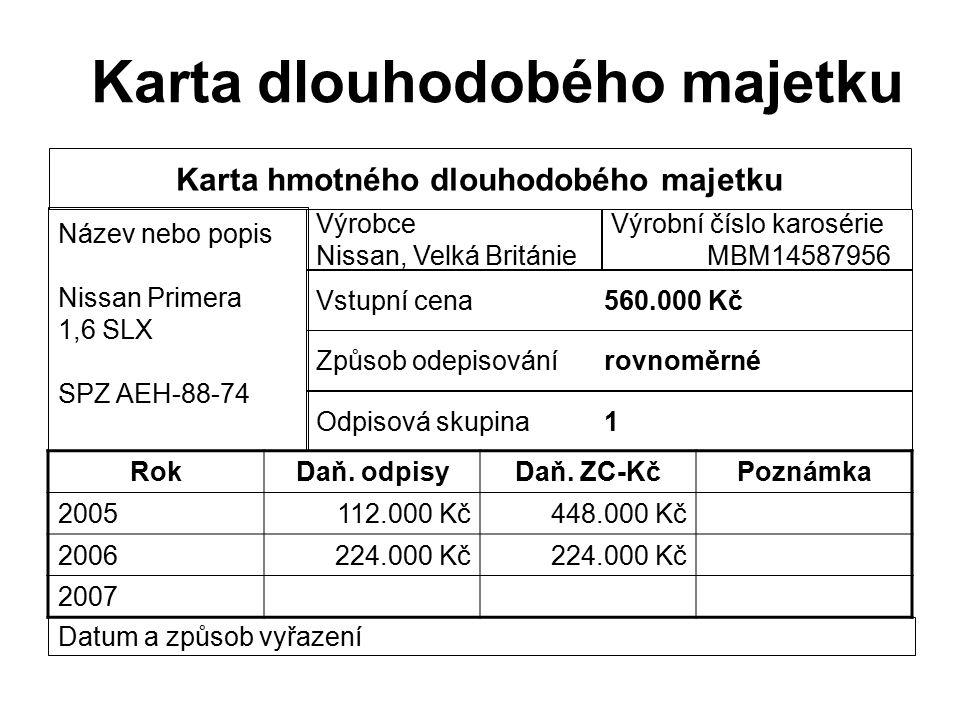 Odpisová skupina1 Karta dlouhodobého majetku RokDaň.