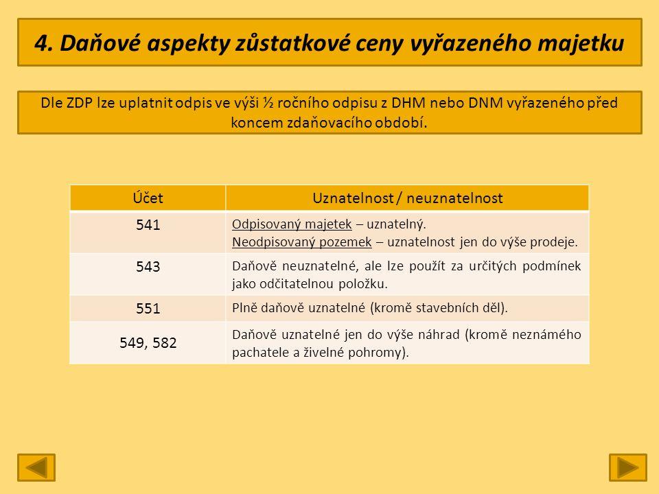 4. Daňové aspekty zůstatkové ceny vyřazeného majetku Dle ZDP lze uplatnit odpis ve výši ½ ročního odpisu z DHM nebo DNM vyřazeného před koncem zdaňova