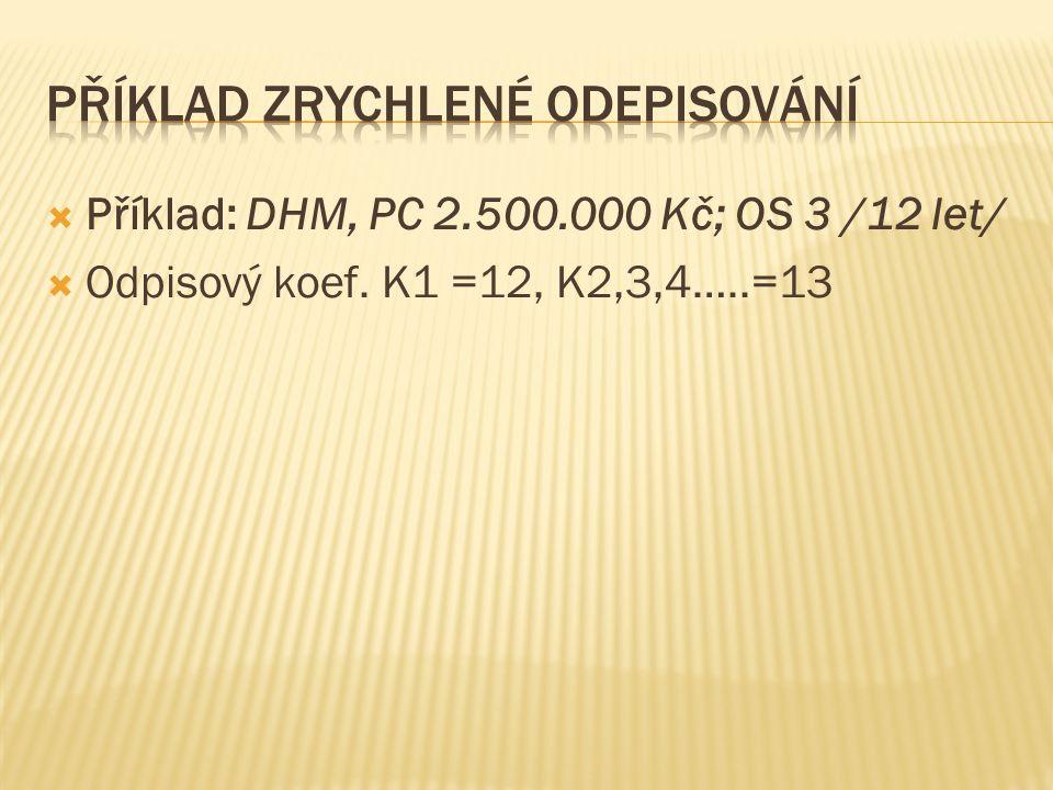  Příklad: DHM, PC 2.500.000 Kč; OS 3 /12 let/  Odpisový koef. K1 =12, K2,3,4…..=13