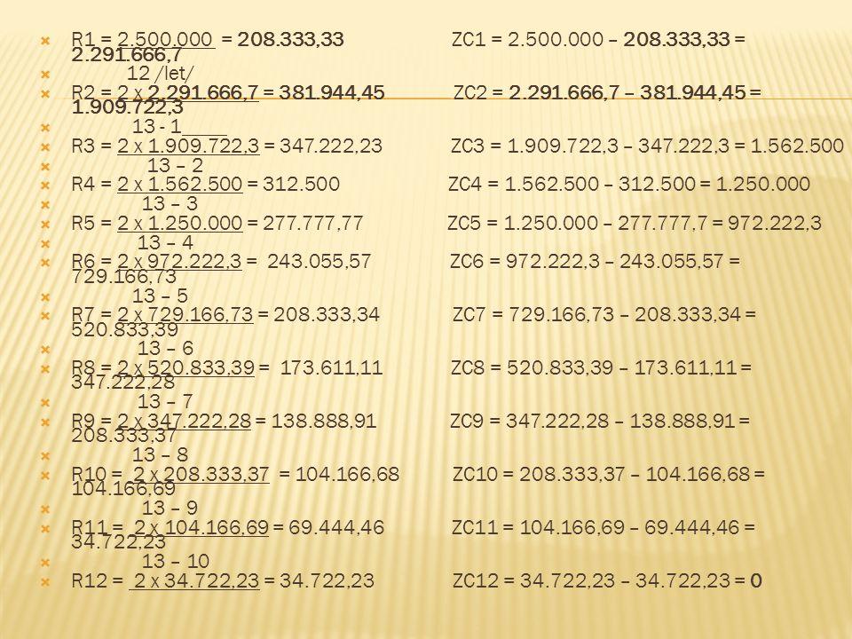  R1 = 2.500.000 = 208.333,33 ZC1 = 2.500.000 – 208.333,33 = 2.291.666,7  12 /let/  R2 = 2 x 2.291.666,7 = 381.944,45 ZC2 = 2.291.666,7 – 381.944,45 = 1.909.722,3  13 - 1  R3 = 2 x 1.909.722,3 = 347.222,23 ZC3 = 1.909.722,3 – 347.222,3 = 1.562.500  13 – 2  R4 = 2 x 1.562.500 = 312.500 ZC4 = 1.562.500 – 312.500 = 1.250.000  13 – 3  R5 = 2 x 1.250.000 = 277.777,77 ZC5 = 1.250.000 – 277.777,7 = 972.222,3  13 – 4  R6 = 2 x 972.222,3 = 243.055,57 ZC6 = 972.222,3 – 243.055,57 = 729.166,73  13 – 5  R7 = 2 x 729.166,73 = 208.333,34 ZC7 = 729.166,73 – 208.333,34 = 520.833,39  13 – 6  R8 = 2 x 520.833,39 = 173.611,11 ZC8 = 520.833,39 – 173.611,11 = 347.222,28  13 – 7  R9 = 2 x 347.222,28 = 138.888,91 ZC9 = 347.222,28 – 138.888,91 = 208.333,37  13 – 8  R10 = 2 x 208.333,37 = 104.166,68 ZC10 = 208.333,37 – 104.166,68 = 104.166,69  13 – 9  R11 = 2 x 104.166,69 = 69.444,46 ZC11 = 104.166,69 – 69.444,46 = 34.722,23  13 – 10  R12 = 2 x 34.722,23 = 34.722,23 ZC12 = 34.722,23 – 34.722,23 = 0