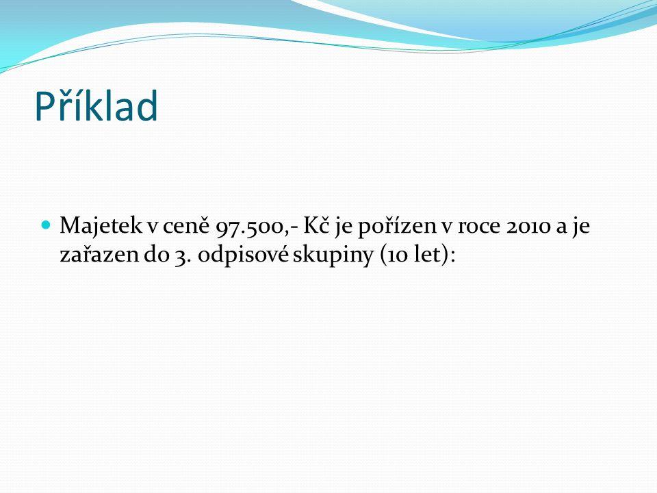 Příklad Majetek v ceně 97.500,- Kč je pořízen v roce 2010 a je zařazen do 3. odpisové skupiny (10 let):