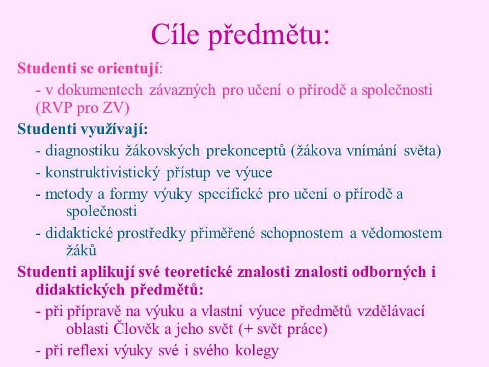 DatumTéma přednáškyPřednášející 1.22.9.