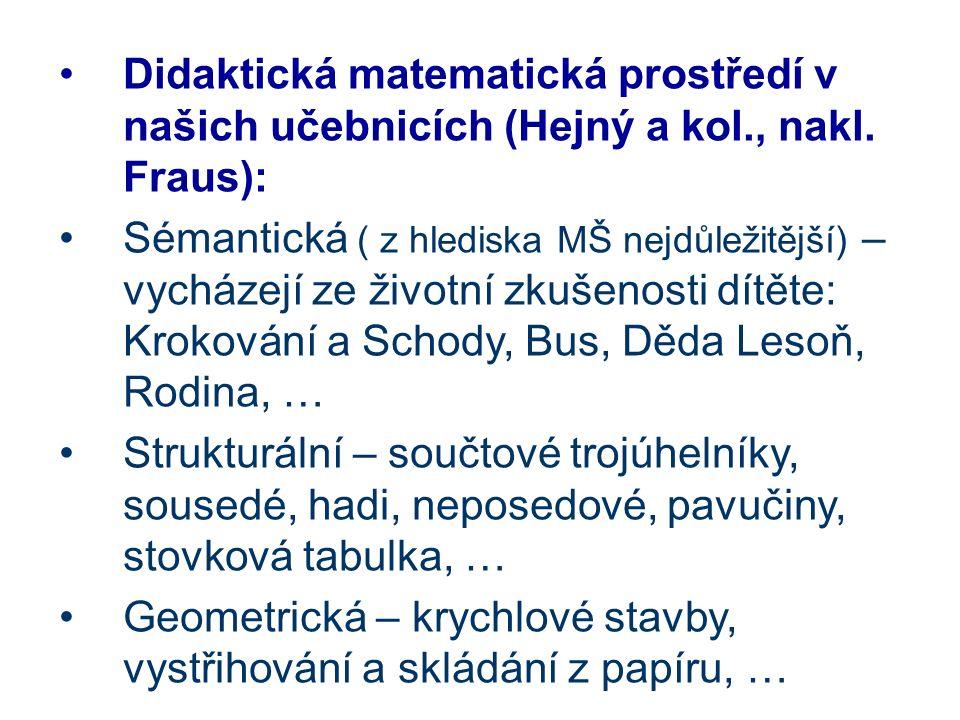 Didaktická matematická prostředí v našich učebnicích (Hejný a kol., nakl.