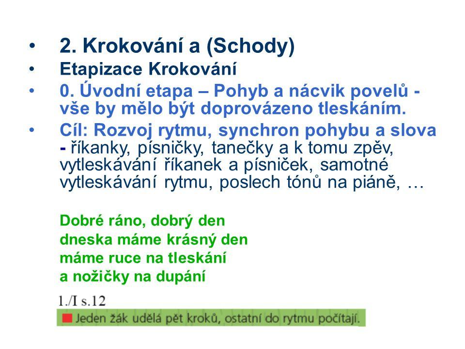 2. Krokování a (Schody) Etapizace Krokování 0.