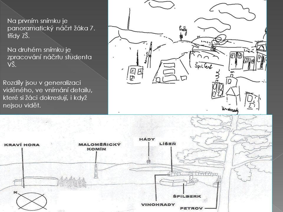 Na prvním snímku je panoramatický náčrt žáka 7. třídy ZŠ.