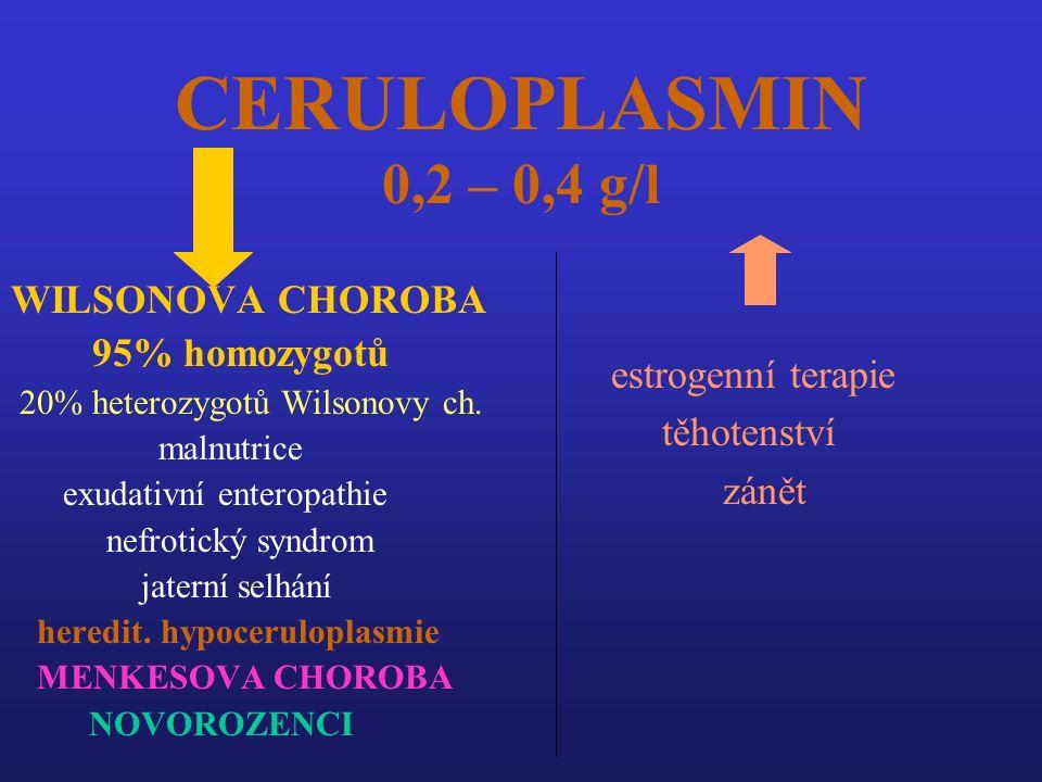 CERULOPLASMIN 0,2 – 0,4 g/l WILSONOVA CHOROBA 95% homozygotů 20% heterozygotů Wilsonovy ch. malnutrice exudativní enteropathie nefrotický syndrom jate
