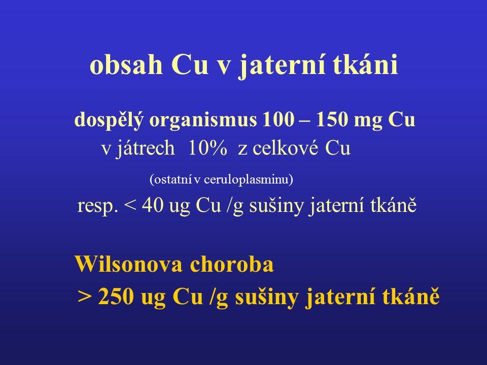 obsah Cu v jaterní tkáni dospělý organismus 100 – 150 mg Cu v játrech 10% z celkové Cu (ostatní v ceruloplasminu) resp. < 40 ug Cu /g sušiny jaterní t