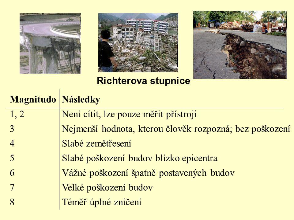 Richterova stupnice MagnitudoNásledky 1, 2Není cítit, lze pouze měřit přístroji 3Nejmenší hodnota, kterou člověk rozpozná; bez poškození 4Slabé zemětřesení 5Slabé poškození budov blízko epicentra 6Vážné poškození špatně postavených budov 7Velké poškození budov 8Téměř úplné zničení