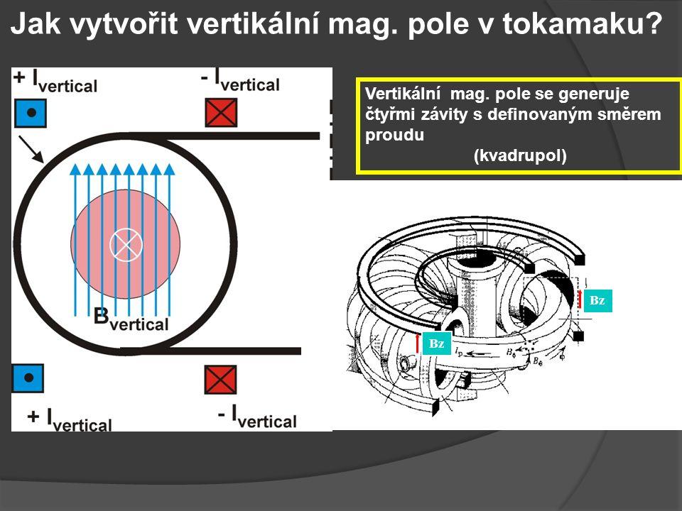 Jak vytvořit vertikální mag. pole v tokamaku. Bz Vertikální mag.