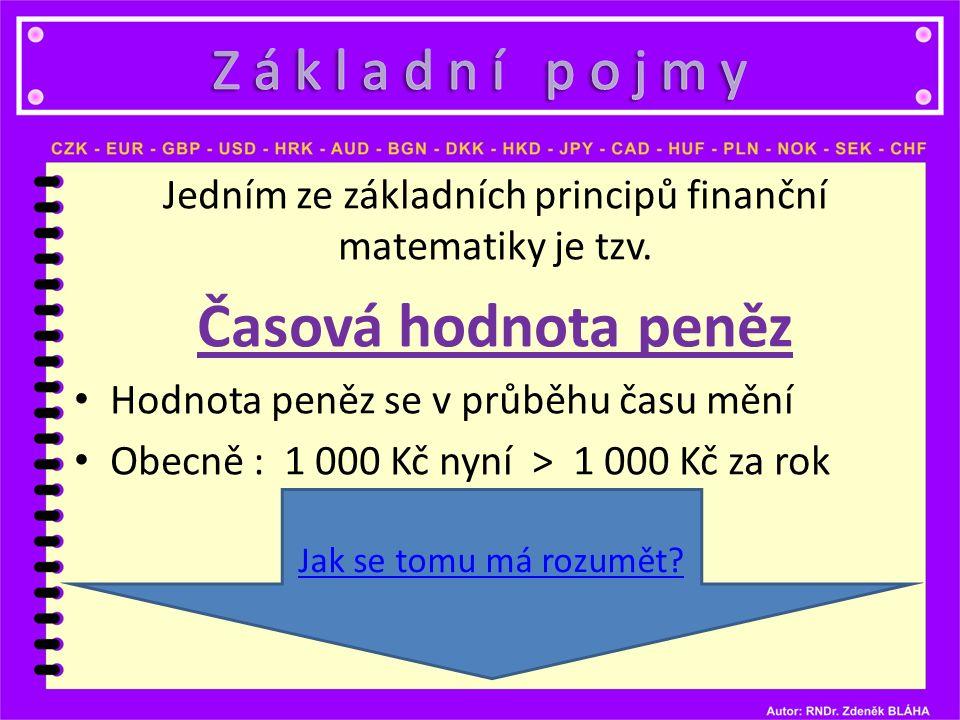 Jedním ze základních principů finanční matematiky je tzv. Časová hodnota peněz Hodnota peněz se v průběhu času mění Obecně : 1 000 Kč nyní > 1 000 Kč