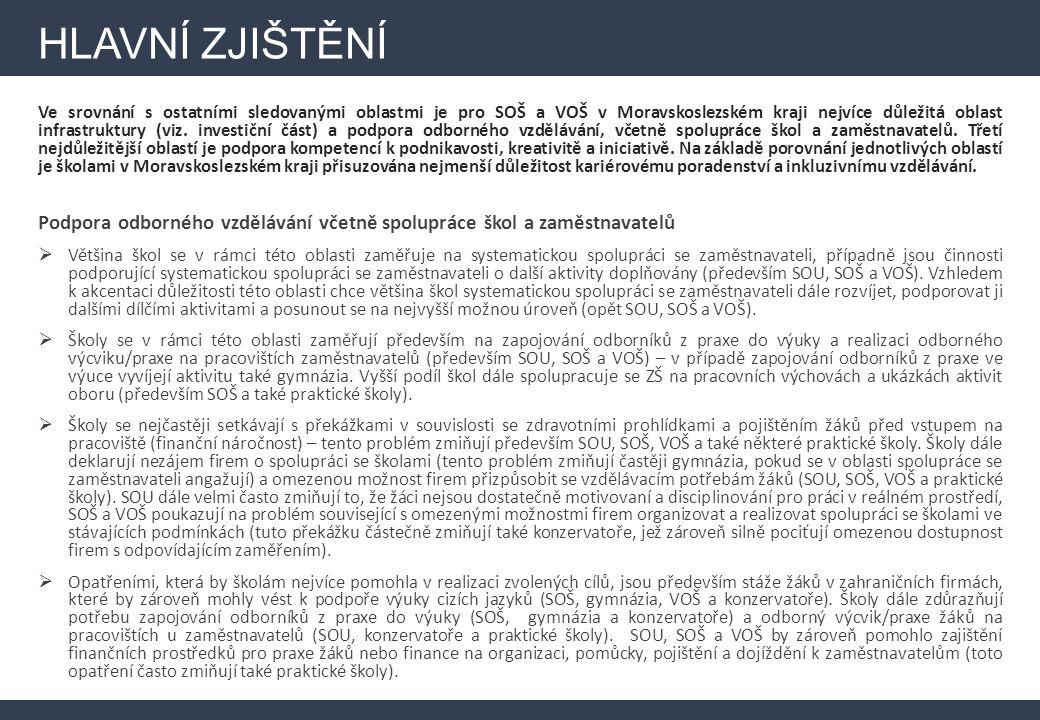 HLAVNÍ ZJIŠTĚNÍ Ve srovnání s ostatními sledovanými oblastmi je pro SOŠ a VOŠ v Moravskoslezském kraji nejvíce důležitá oblast infrastruktury (viz.