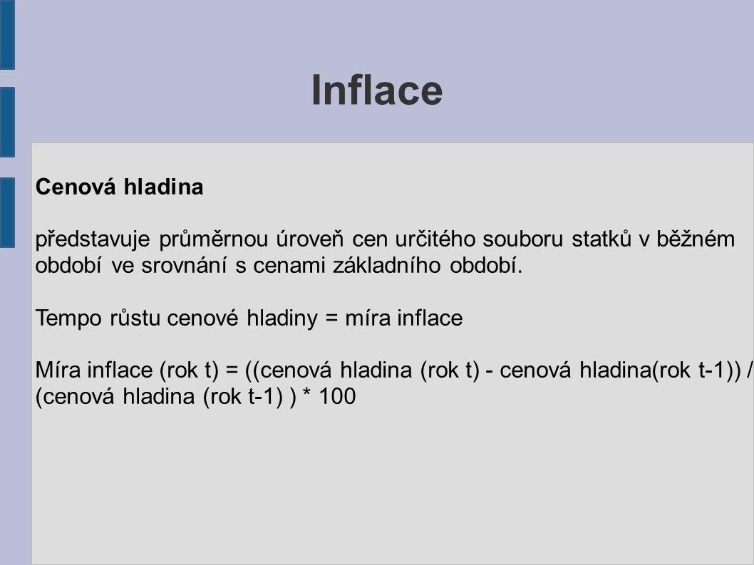 Inflace Cenová hladina představuje průměrnou úroveň cen určitého souboru statků v běžném období ve srovnání s cenami základního období. Tempo růstu ce