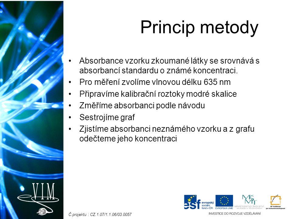 Č.projektu : CZ.1.07/1.1.06/03.0057 Princip metody Absorbance vzorku zkoumané látky se srovnává s absorbancí standardu o známé koncentraci. Pro měření