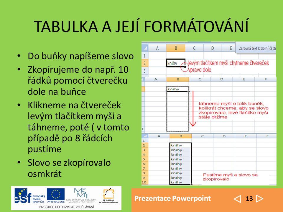 Prezentace Powerpoint 13 TABULKA A JEJÍ FORMÁTOVÁNÍ Do buňky napíšeme slovo Zkopírujeme do např.