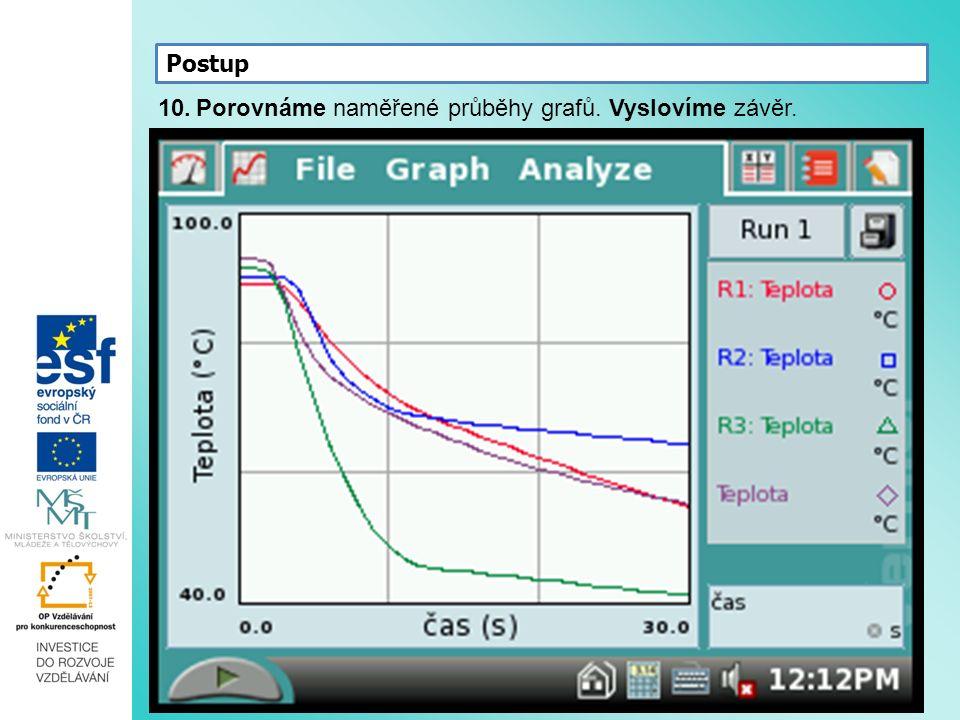10.Porovnáme naměřené průběhy grafů. Vyslovíme závěr. Postup