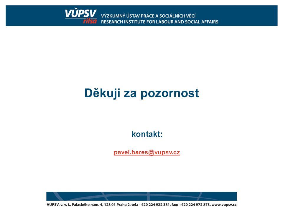 Děkuji za pozornost kontakt: pavel.bares@vupsv.cz