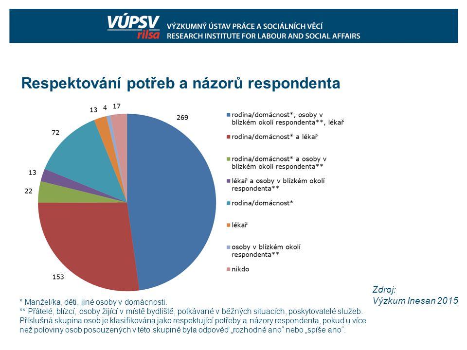 Sociální prostředí respondentů Vztahy a sociální prostředí respondentů bylo možné vnímat velmi příznivě.