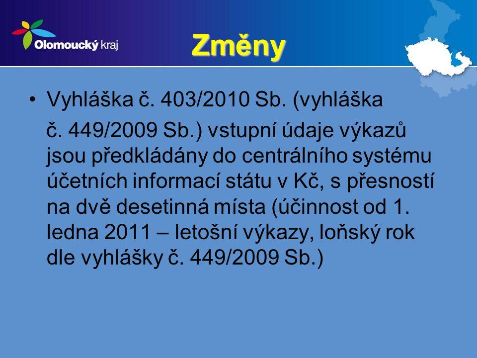 Změny Vyhláška č. 403/2010 Sb. (vyhláška č.