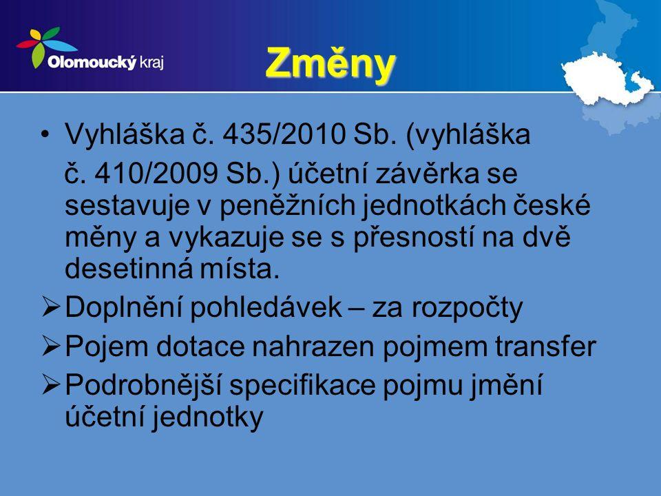 Změny Vyhláška č. 435/2010 Sb. (vyhláška č.
