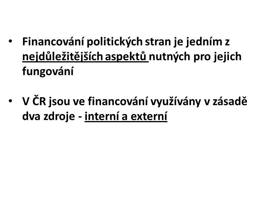 Financování politických stran je jedním z nejdůležitějších aspektů nutných pro jejich fungování V ČR jsou ve financování využívány v zásadě dva zdroje - interní a externí