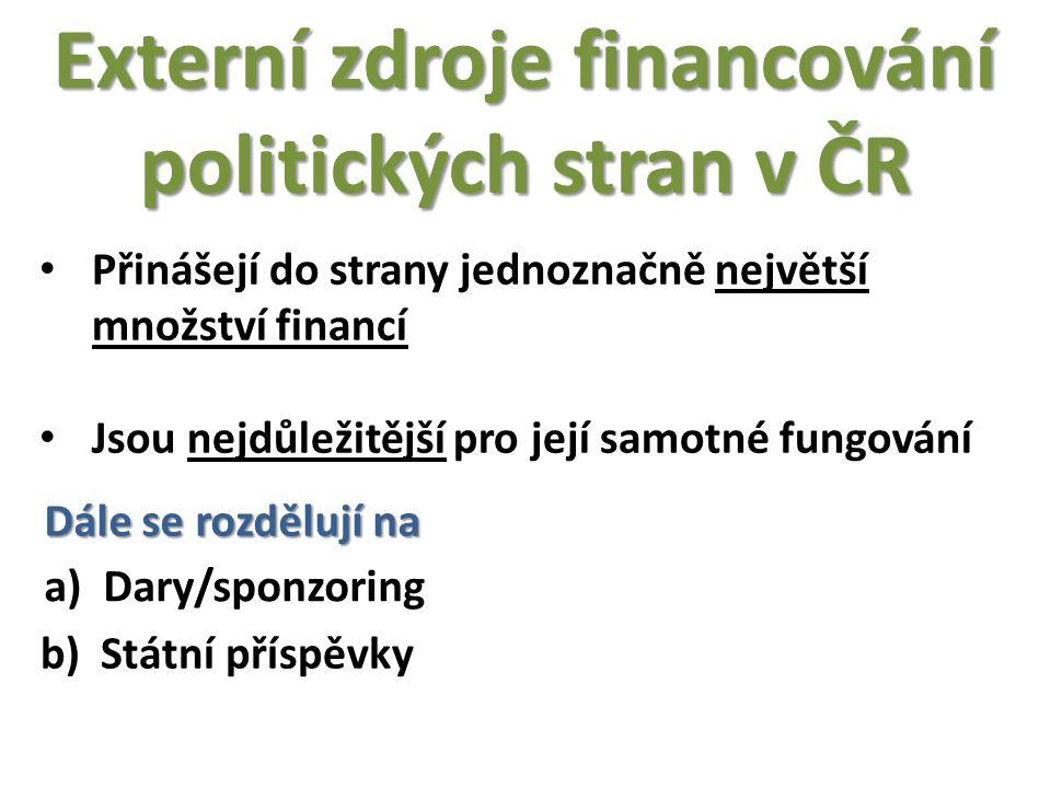 Externí zdroje financování politických stran v ČR Přinášejí do strany jednoznačně největší množství financí Jsou nejdůležitější pro její samotné fungování Dále se rozdělují na a)Dary/sponzoring b) Státní příspěvky