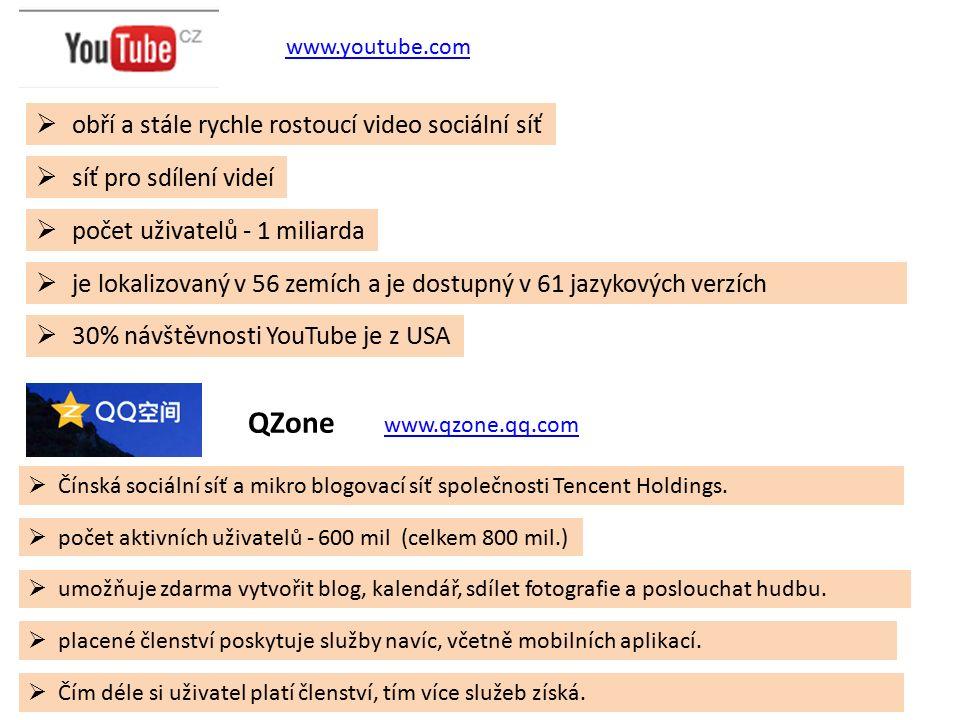  založený v roce 2003 v USA.www.myspace.com  většinovým vlastníkem je společnost Specific Media.