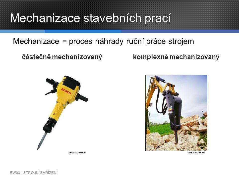 Mechanizace stavebních prací částečně mechanizovaný komplexně mechanizovaný BW03 - STROJNÍ ZAŘÍZENÍ Mechanizace = proces náhrady ruční práce strojem Z