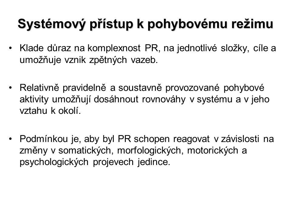 Principy tvorby PR Pravidelný PR by měl být komplexní, příležitostný PR má plnit speciální úkoly.