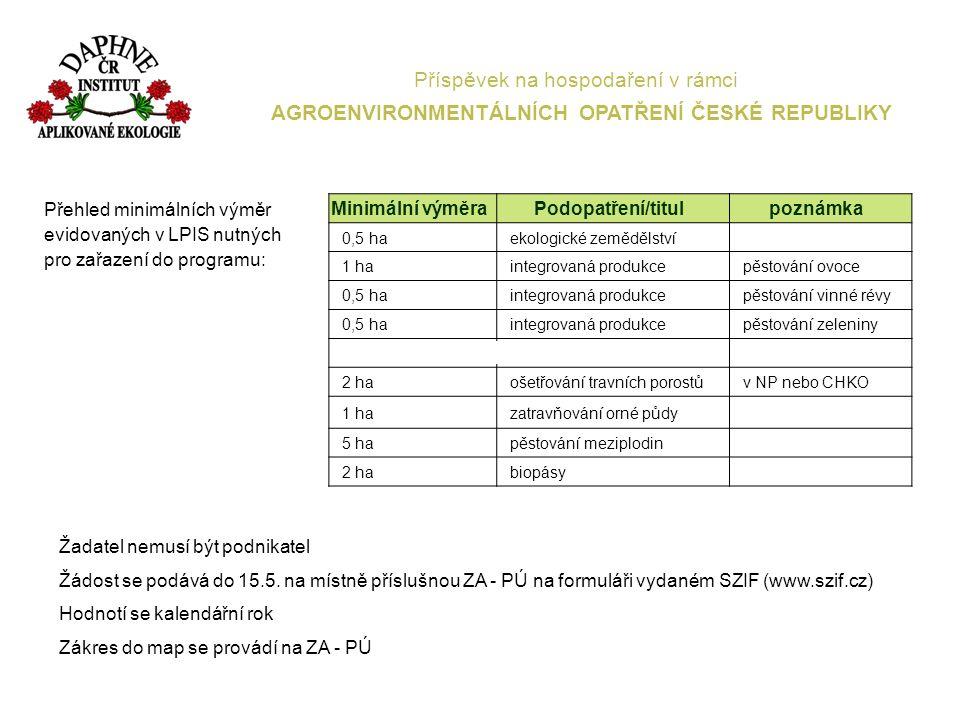 Příspěvek na hospodaření v rámci AGROENVIRONMENTÁLNÍCH OPATŘENÍ ČESKÉ REPUBLIKY Výše sazeb u vybraných podopatření: Podopatření Postupy šetrné k životnímu prostředíVýše sazby (EUR/ha) Ekologické zemědělství – travní porosty 71 / 89 Podopatření ošetřování travních porostůVýše sazby (EUR/ha) Louky 75 Mezofilní a vlhkomilné loky nehnojené 116 Mezofilní a vlhkomilné louky s neposečenými pásy 135 Horské a suchomilné louky nehnojené 130 Horské a suchomilné louky s neposečenými pásy 150 Trvale podmáčené a rašeliné louky 417 Pastviny 112 Suché stepní trávníky a vřesoviště 308 Podopatření péče o krajinuVýše sazby (EUR/ha) Zatravňování orné půdy 270