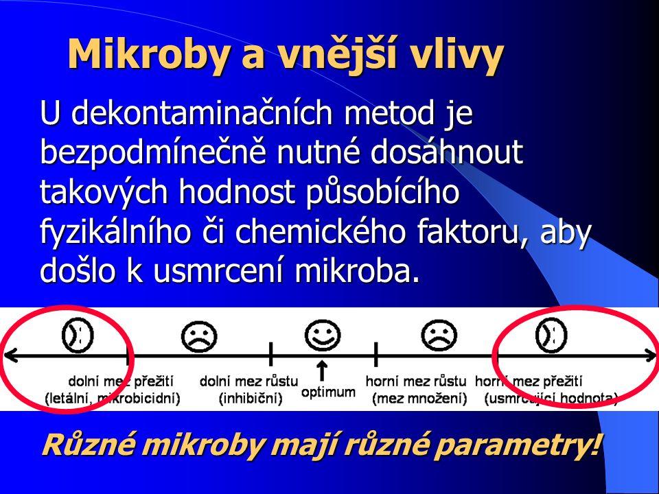 Alkoholové prostředky wwww.eshop.zdravmat.sk