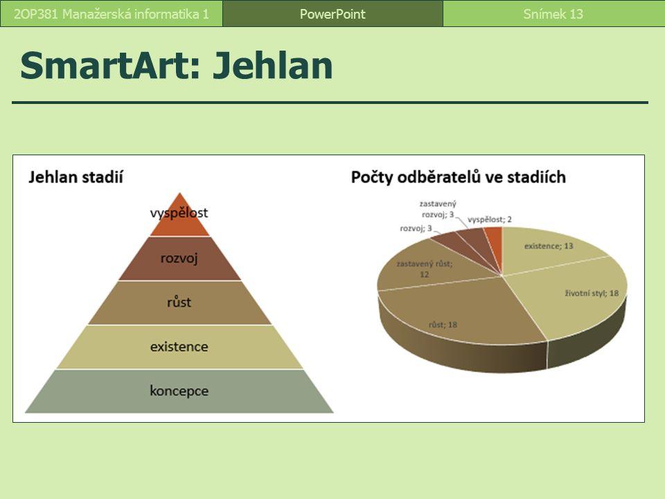 SmartArt: Jehlan PowerPointSnímek 132OP381 Manažerská informatika 1