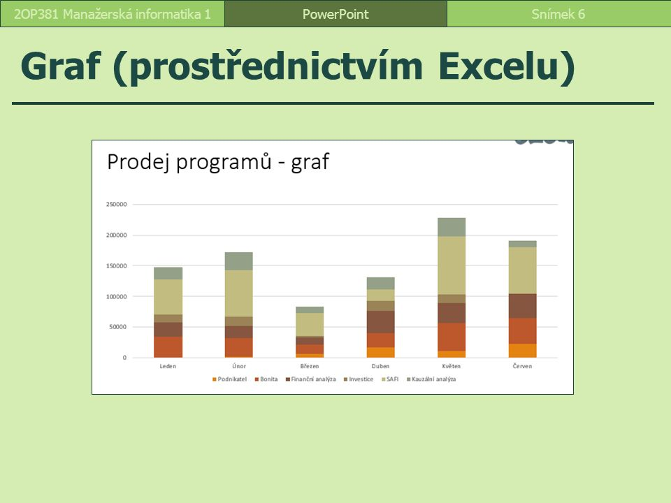 Graf (prostřednictvím Excelu) PowerPointSnímek 62OP381 Manažerská informatika 1