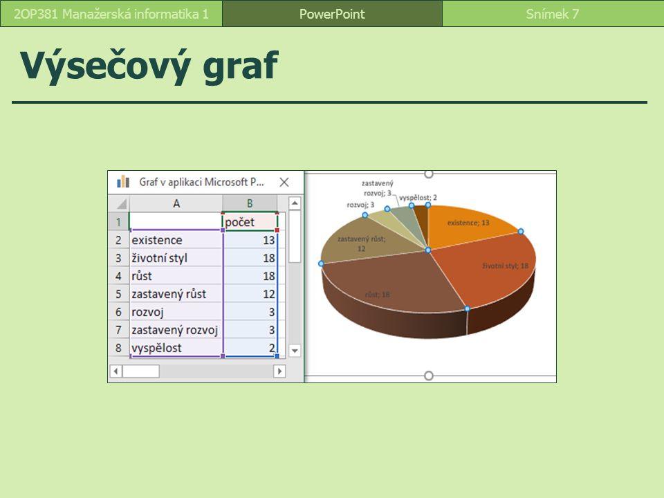 Výsečový graf PowerPointSnímek 72OP381 Manažerská informatika 1