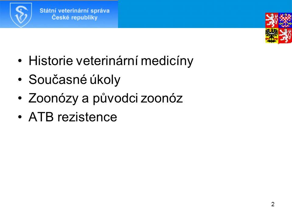 Historie veterinární medicíny Současné úkoly Zoonózy a původci zoonóz ATB rezistence 2
