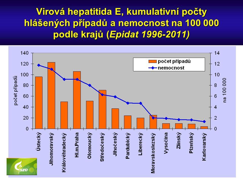 Virová hepatitida E, kumulativní počty hlášených případů a nemocnost na 100 000 podle krajů (Epidat 1996-2011)