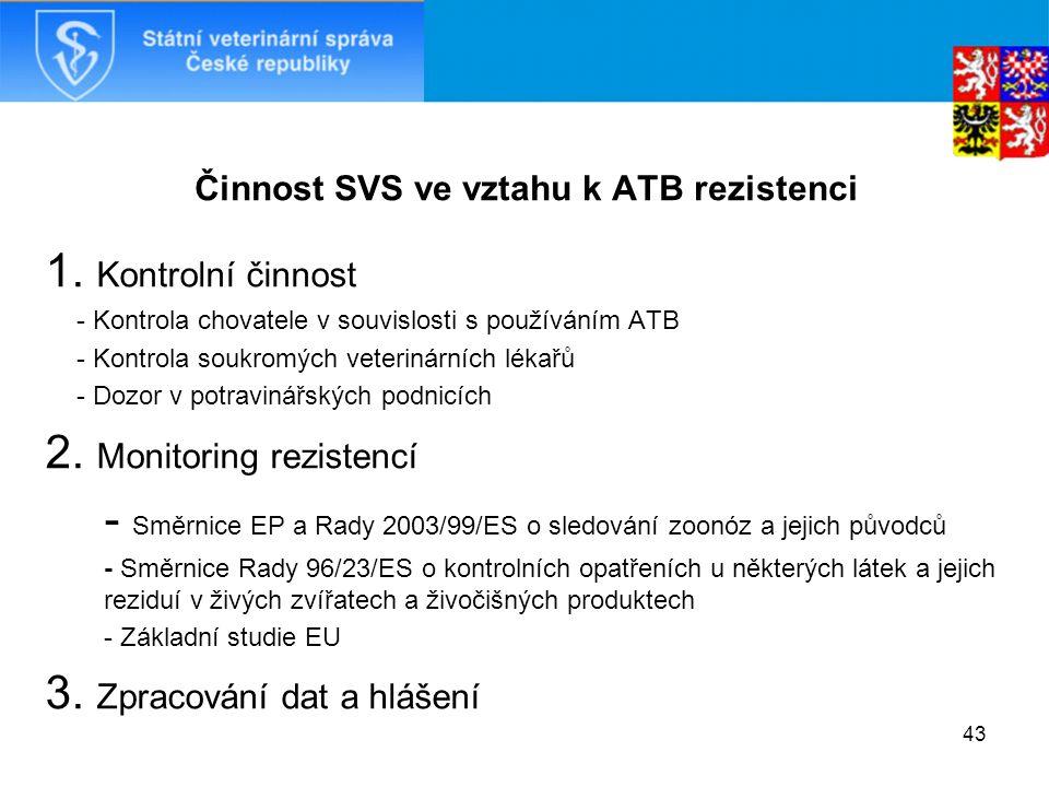 Činnost SVS ve vztahu k ATB rezistenci 1.