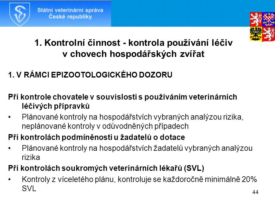 1. Kontrolní činnost - kontrola používání léčiv v chovech hospodářských zvířat 1.