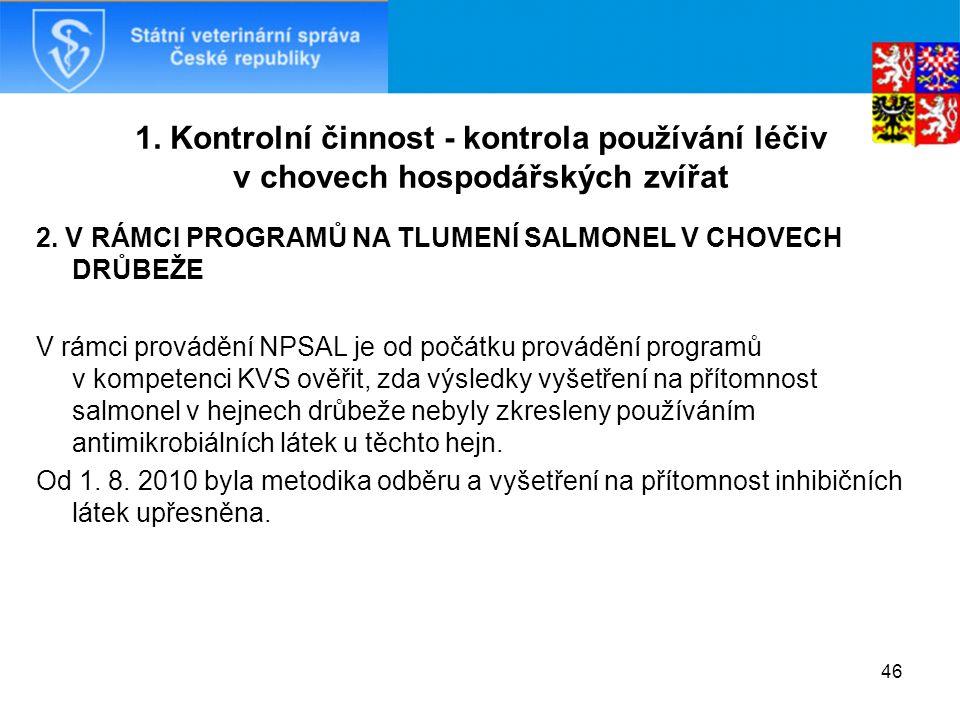 1. Kontrolní činnost - kontrola používání léčiv v chovech hospodářských zvířat 2.