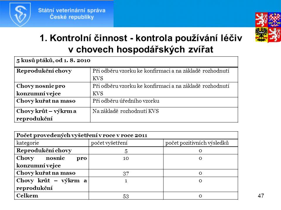 1. Kontrolní činnost - kontrola používání léčiv v chovech hospodářských zvířat 5 kusů ptáků, od 1.