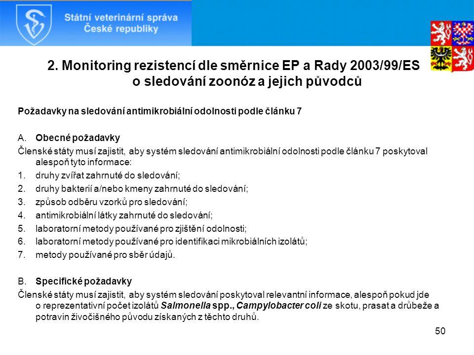 2. Monitoring rezistencí dle směrnice EP a Rady 2003/99/ES o sledování zoonóz a jejich původců Požadavky na sledování antimikrobiální odolnosti podle