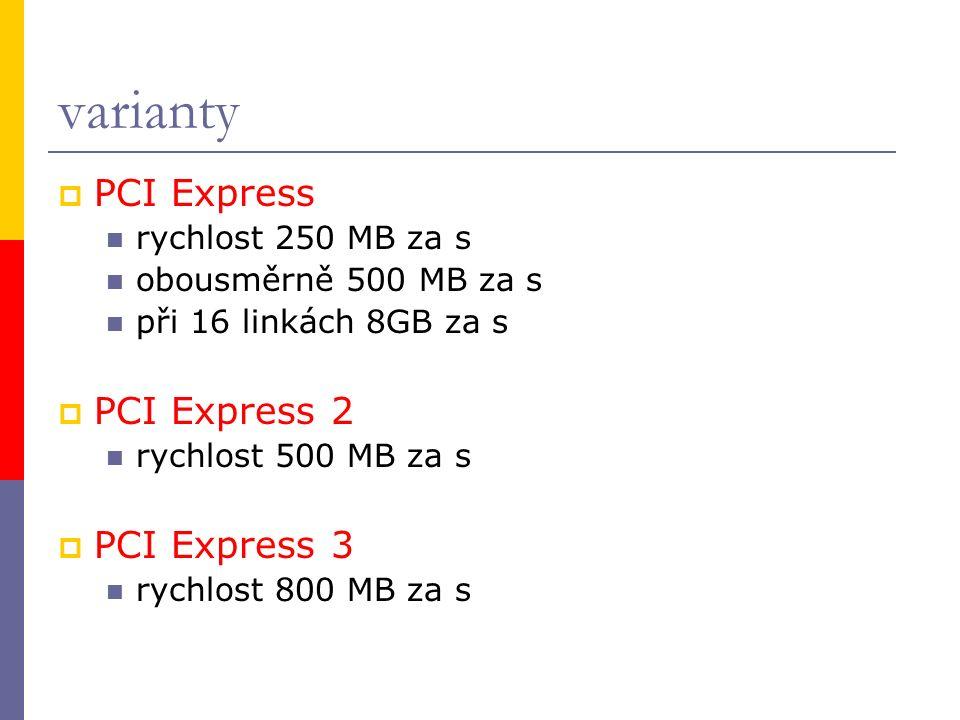 varianty  PCI Express rychlost 250 MB za s obousměrně 500 MB za s při 16 linkách 8GB za s  PCI Express 2 rychlost 500 MB za s  PCI Express 3 rychlost 800 MB za s