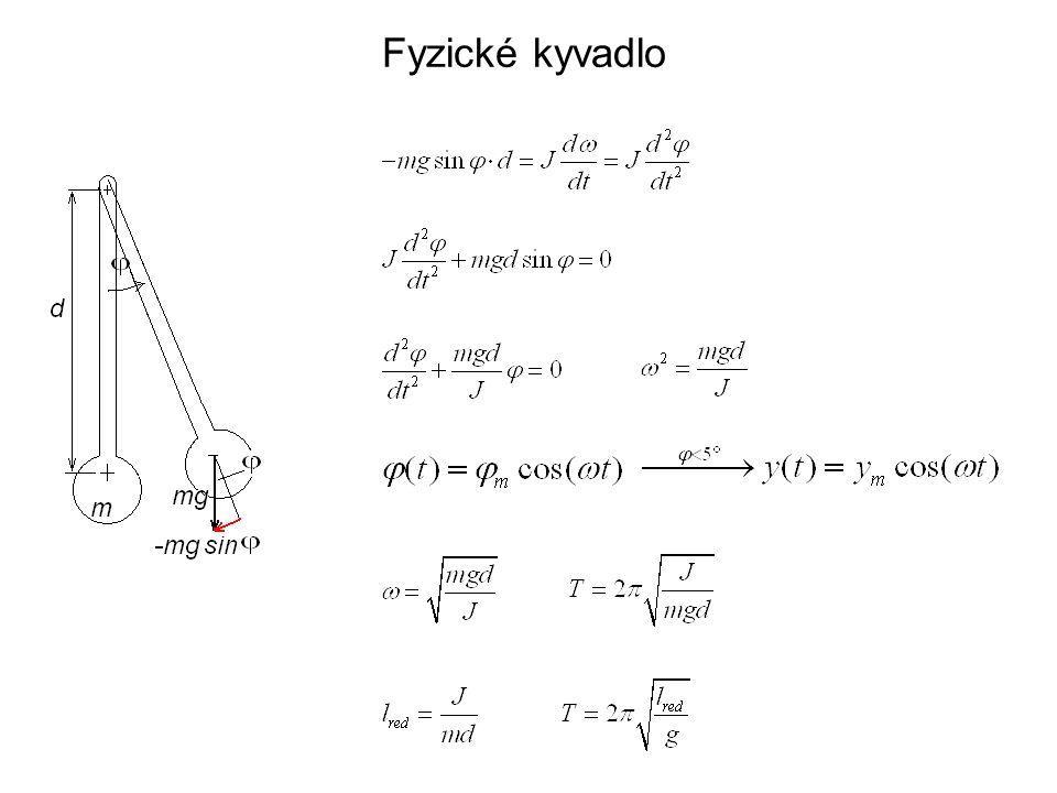 Fyzické kyvadlo