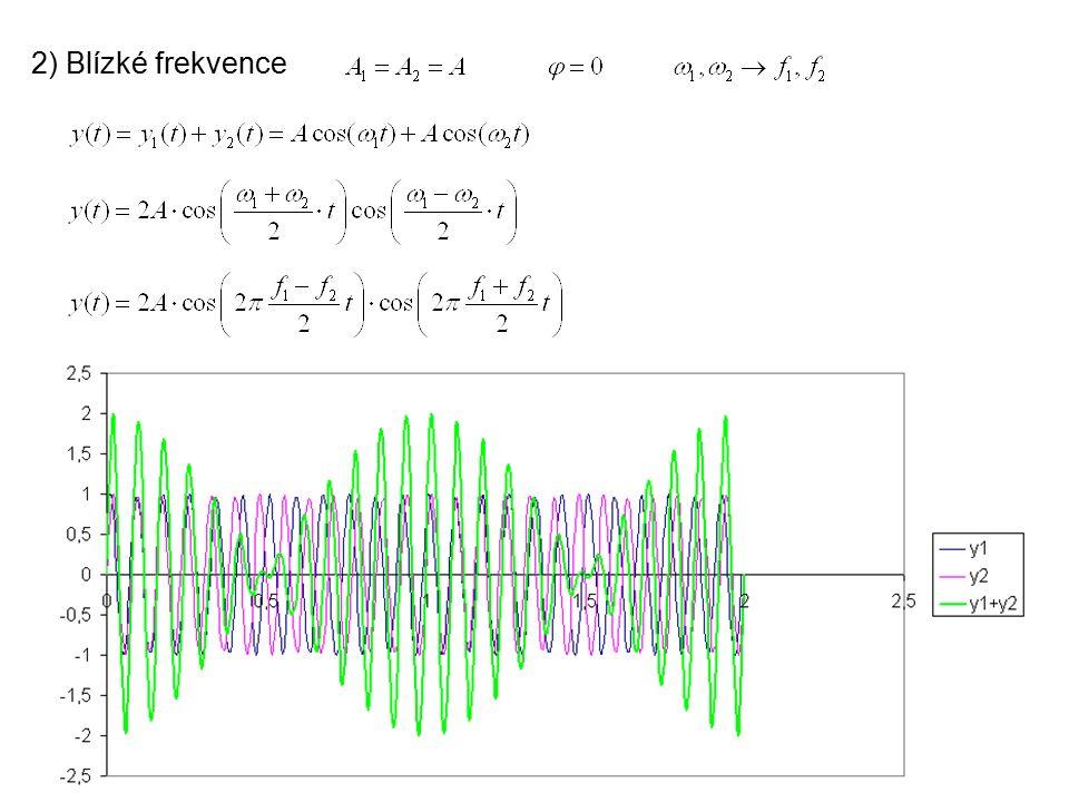 2) Blízké frekvence