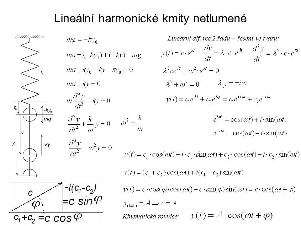 Lineální harmonické kmity netlumené Lineární dif.