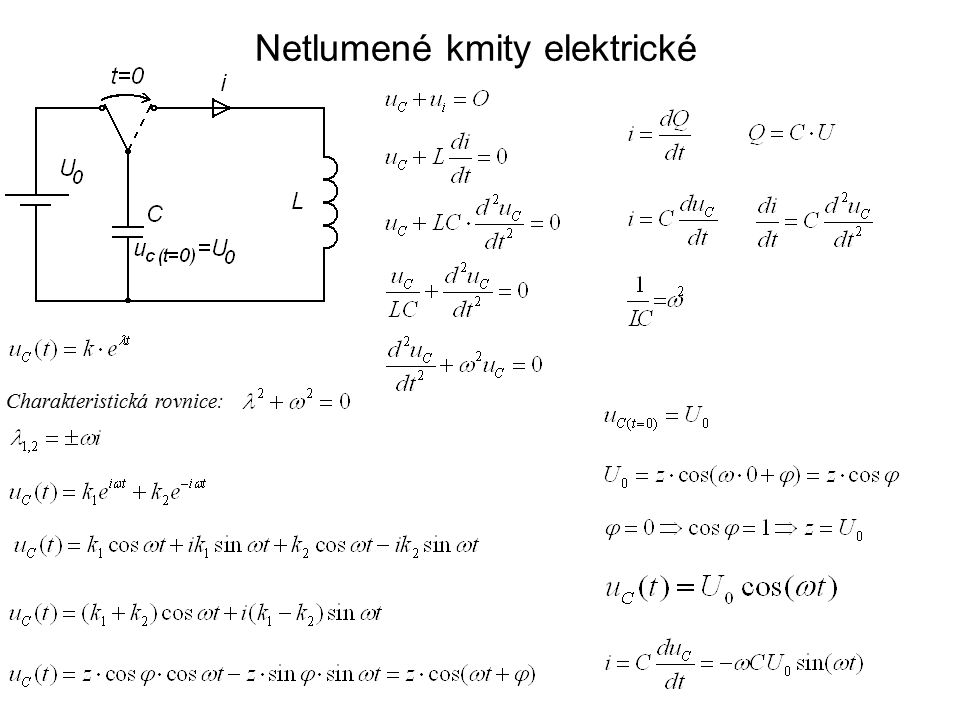 Netlumené kmity elektrické Charakteristická rovnice: