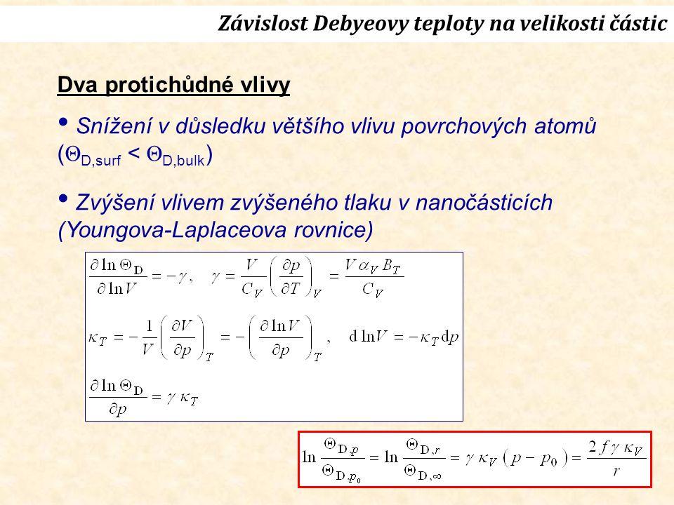 Závislost Debyeovy teploty na velikosti částic Dva protichůdné vlivy Snížení v důsledku většího vlivu povrchových atomů ( Θ D,surf < Θ D,bulk ) Zvýšení vlivem zvýšeného tlaku v nanočásticích (Youngova-Laplaceova rovnice)
